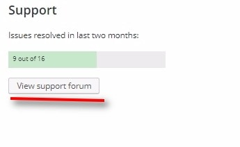 wordpress plugin support